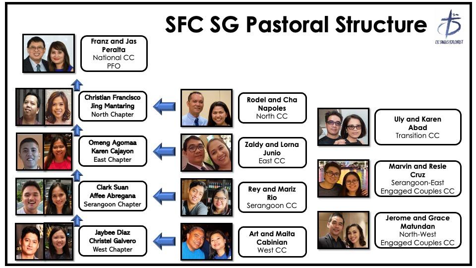 sfc-org-1