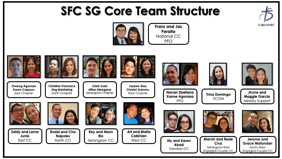 sfc-org-2